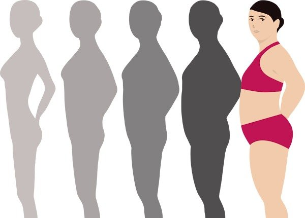 A woman gaining weight due to PCOS