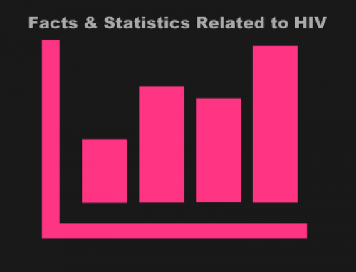 Facts & Statistics Related to HIV