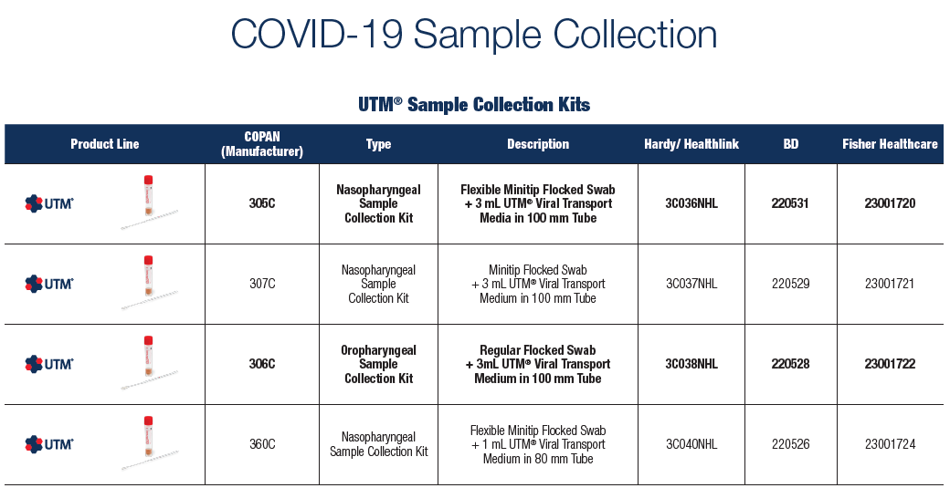 Copan COVID-19 UTM Sample Collection Kits